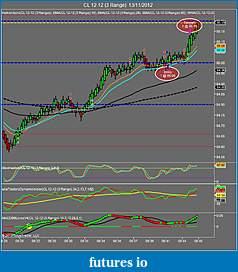 Crude Oil trading-cl-12-12-3-range-13_11_2012.jpg