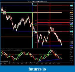 Crude Oil trading-cl-12-12-10-range-13_11_2012.jpg