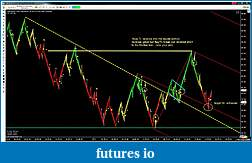Swing trading with Andrew's Forks and volume analysis-cl-room3.jpg