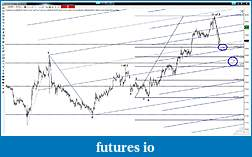 Swing trading with Andrew's Forks and volume analysis-jpy1.jpg