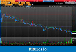 Day Trading Stocks with Discretion-20121108vfc.png