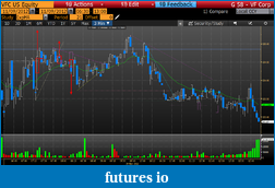 Day Trading Stocks with Discretion-20121109vfc.png