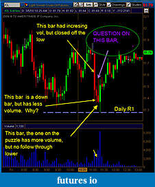 Trading PA Practice - trading the right edge-puzzle-update.jpg