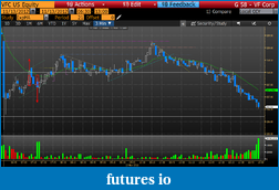 Day Trading Stocks with Discretion-20121113vfc.png