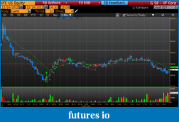 Day Trading Stocks with Discretion-20121114vfc.png