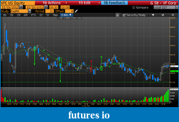 Day Trading Stocks with Discretion-20121115vfc.png