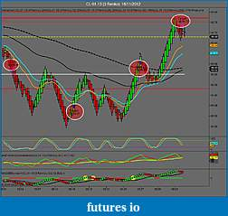 Crude Oil trading-cl-01-13-3-renko-16_11_2012.jpg