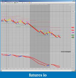 why renko is danger-screenshot-15.06.2009-09_52_26.png