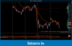 T For Trading-nifty_i-15-min-11_20_2012.png
