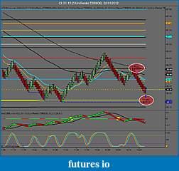 Crude Oil trading-cl-01-13-3-unirenko-t3r9o6-20_11_2012.jpg