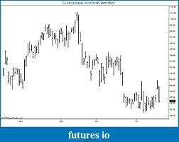Crude Oil trading-cl-01-13-daily-18_07_2012-20_11_2012.jpg