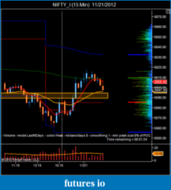 T For Trading-nifty_i-15-min-11_21_2012.png