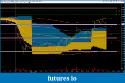 Trading the 6E Old School, With a Twist-old_school_futures_globex_11-21.png