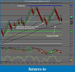 Crude Oil trading-cl-01-13-3-unirenko-t3r9o6-21_11_2012.jpg