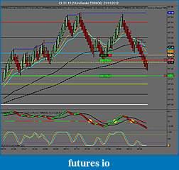 Crude Oil trading-cl-01-13-3-unirenko-t3r9o6-21_11_2012-trade.jpg