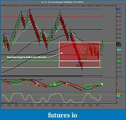 Crude Oil trading-cl-01-13-3-unirenko-t3r9o6-21_11_2012-range.jpg
