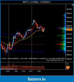 T For Trading-nifty_i-15-min-11_22_2012.png