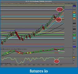 Crude Oil trading-cl-01-13-3-unirenko-t3r9o6-23_11_2012.jpg