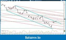 stressless trading - Jam's StrategicDaytrading.com-nq-120m.jpg