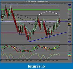 Crude Oil trading-cl-01-13-3-unirenko-t3r9o6-26_11_2012.jpg