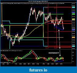 Crude Oil trading-cl-01-13-10-range-26_11_2012-div.jpg