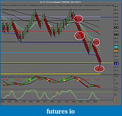 Crude Oil trading-cl-01-13-3-unirenko-t3r9o6-26_11_2012-trading.jpg