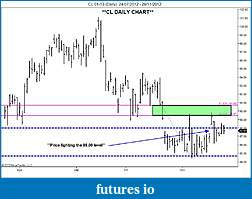Crude Oil trading-cl-01-13-daily-24_07_2012-26_11_2012.jpg