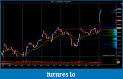 T For Trading-nifty_i-15-min-11_27_2012.png