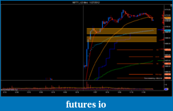 T For Trading-nifty_i-3-min-11_27_2012.png