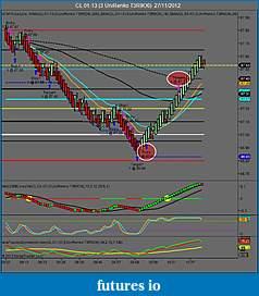 Crude Oil trading-cl-01-13-3-unirenko-t3r9o6-27_11_2012-final-trade.jpg