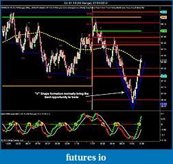 Crude Oil trading-cl-01-13-10-range-27_11_2012-v-shape.jpg