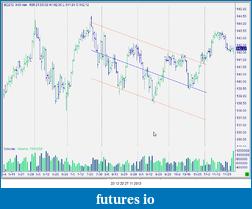 Bund Future 16/11-snag-27.11.2012-22.12.22.png
