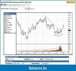 Swing Trading Futures-crudeoil_01_st.jpg