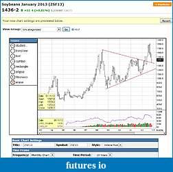 Swing Trading Futures-soybean_01_lt.jpg