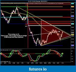 Crude Oil trading-cl-01-13-10-range-28_11_2012.jpg