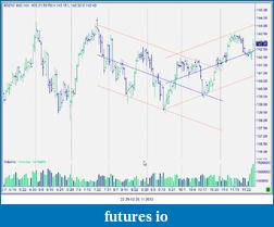 Bund Future 16/11-snag-28.11.2012-22.29.50.png