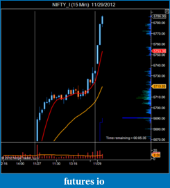 T For Trading-nifty_i-15-min-11_29_2012.png