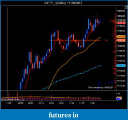 T For Trading-nifty_i-3-min-11_29_2012.png