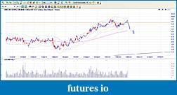 Beginners Trading Journal-sun.jpg