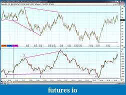 Selling Options on Futures?-coffe29-11-2012.jpg