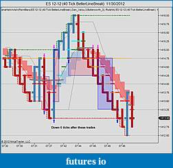 My ES Scalping Strategy, 2+ pts/day-friday-1.jpg