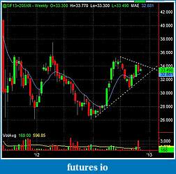 Swing Trading Futures-silver_w_2012_12_03.jpg