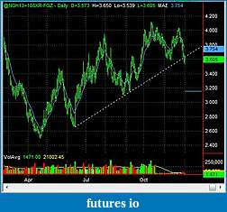 Swing Trading Futures-ngas_d_2012_12_03.jpg