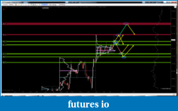 chungp2's Trading Journal-es-12-12-120-min-12.3.2012-8.22.5.png
