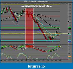 Crude Oil trading-cl-01-13-3-unirenko-t3r9o6-03_12_2012-analysis.jpg