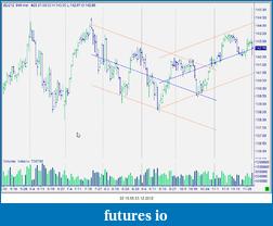 Bund Future 16/11-snag-03.12.2012-22.16.00.png