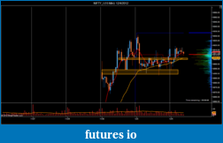 T For Trading-nifty_i-15-min-12_4_2012.png