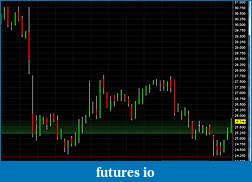 PuraVida's Stock Swing Journal-rebound.jpg