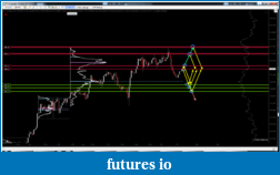 chungp2's Trading Journal-es-12-12-120-min-12.4.2012-20.43.30.png