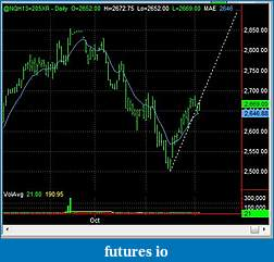 Swing Trading Futures-nq_d_2012_12_05.jpg
